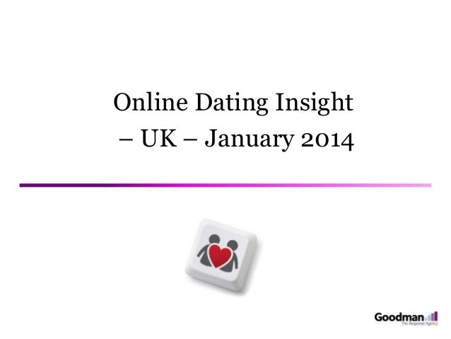 Online Dating Insight – UK – January 2014