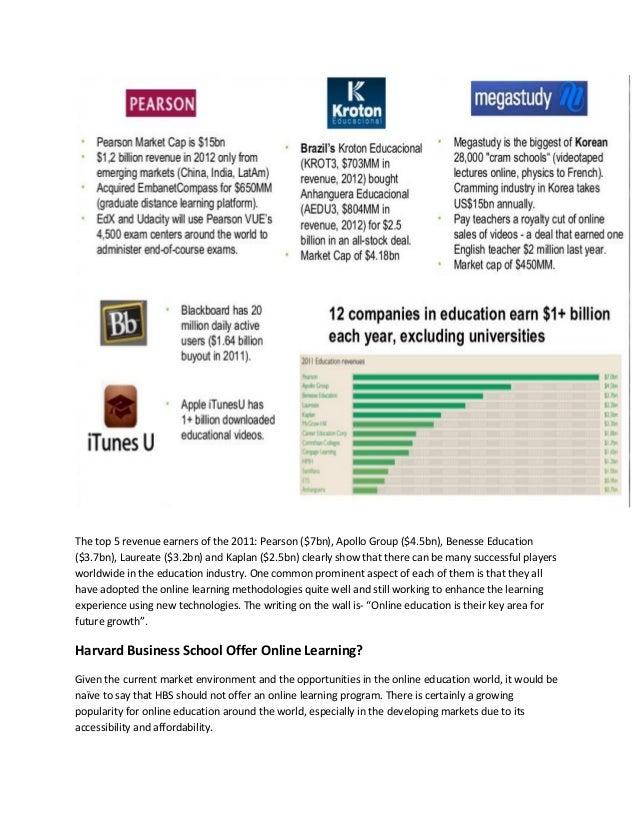 Online Certificate Programs Harvard Business School Online