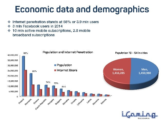 Online gambling statistics united states