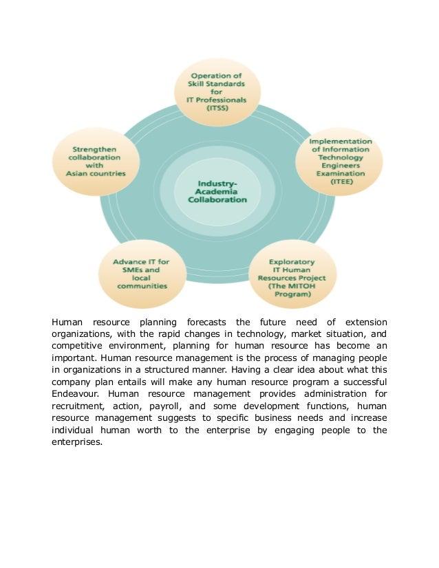 Certification Programs Online Human Resources Certification