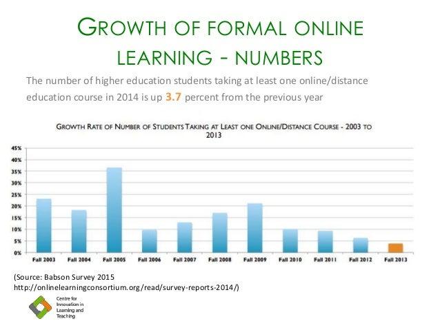 Uct Online Course Digital Marketing