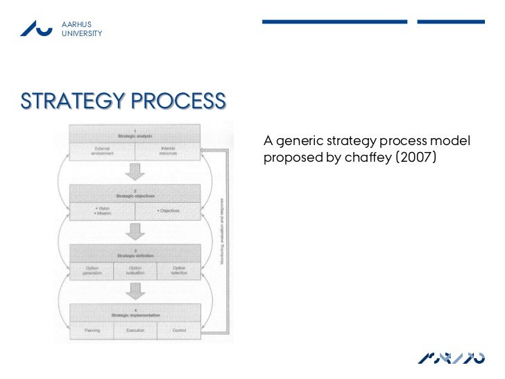 generic strategy The generic strategies framework introduced the need to choose in order to avoid becoming caught between what i then described as the inherent contradictions of we can now begin to answer the question, what is strategy strategy is the creation of a unique and valuable.