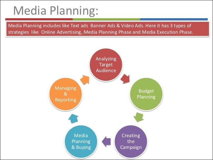 Online Marketing & Strategy For Branding
