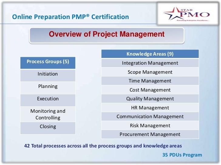 Coach Education Project Management Certification Online Cost