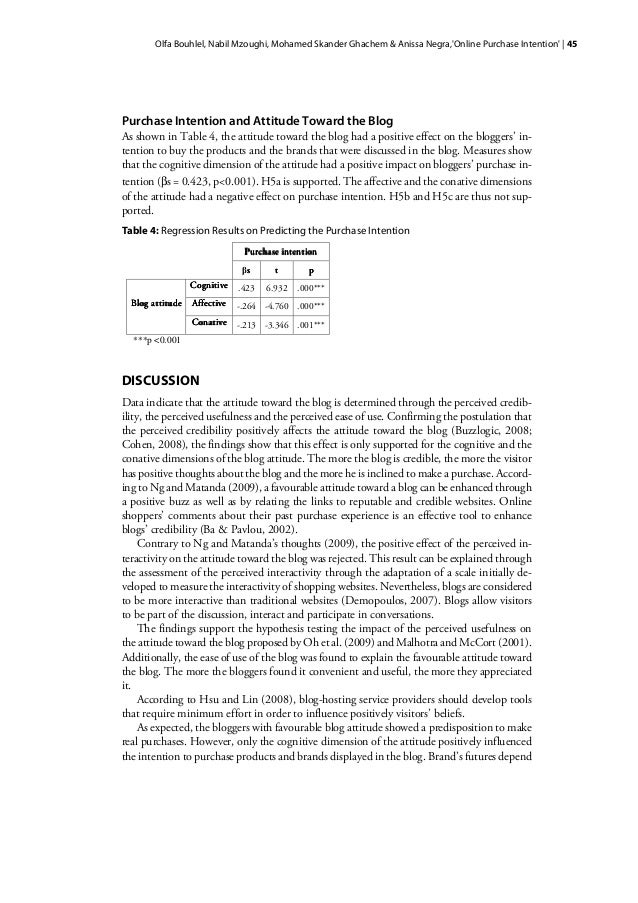 Literature review of purchase intention