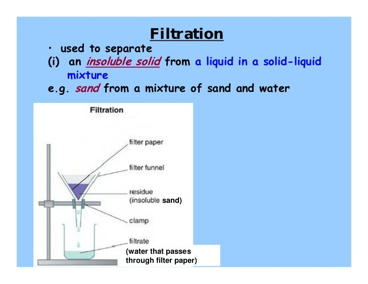 separation of mixture of solids Separation (separating solids from solids by wet methods  this group covers document where evaporation of a mixture is used for separation.