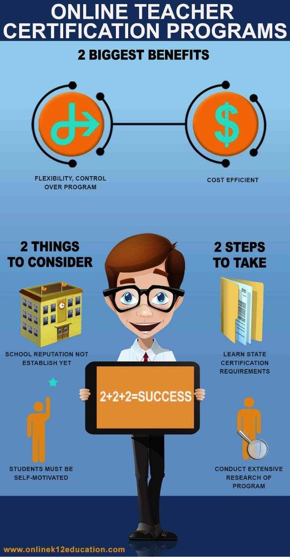 Online Teacher Certification Programs