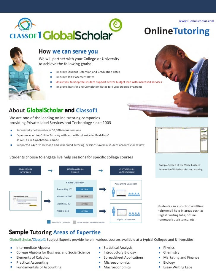Online Tutoring Offerings V E Mail
