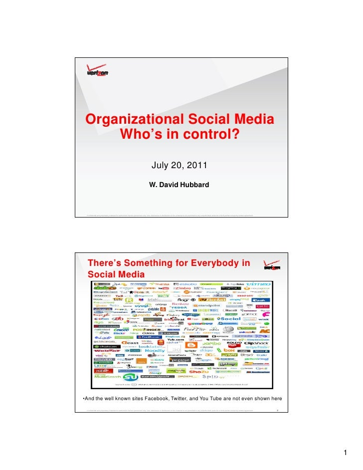 Organizational Social Media    Who's in control?                                                                          ...