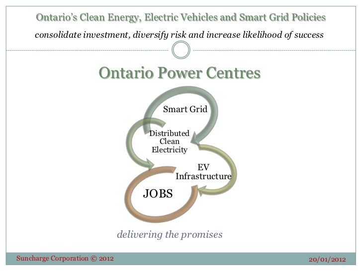 "Ontario""s Clean Energy, Electric Vehicles and Smart Grid Policies     consolidate investment, diversify risk and increase ..."