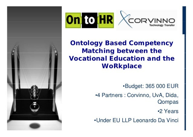 Ontology Based Competency Matching between theMatching between the Vocational Education and the WoRkplaceWoRkplace •Budget...