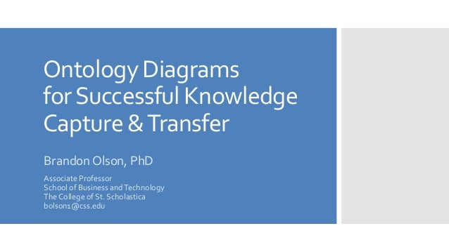 Ontology Diagrams for Successful Knowledge Capture & Transfer Brandon Olson, PhD Associate Professor School of Business an...