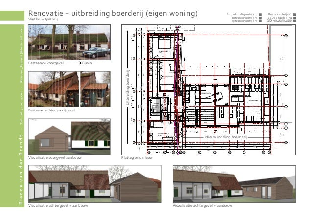 Ontwerp eigen woning for Ontwerp eigen huis