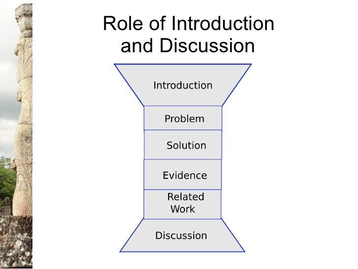 Paper writing website discussion