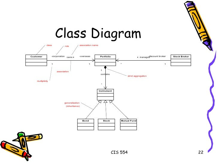 ooad overviewuse case diagram     class
