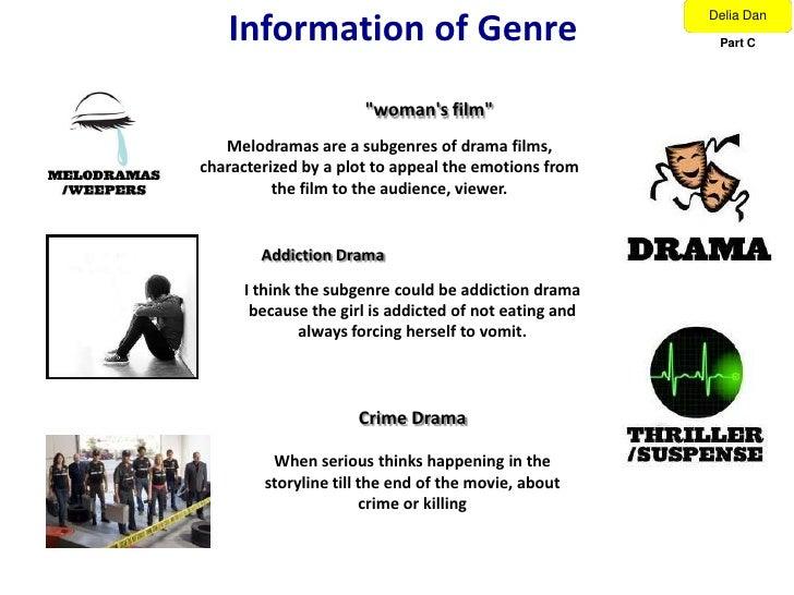 Information of Genre                                                       Delia Dan                                      ...