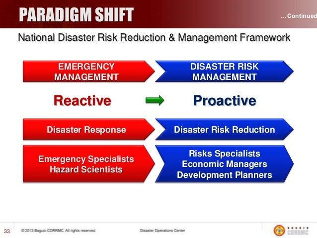 an analysis of risk reduction and management in the event of disasters Disaster risk reduction disasters response recovery poverty in the event and risk analysis 56 coastal zone management.