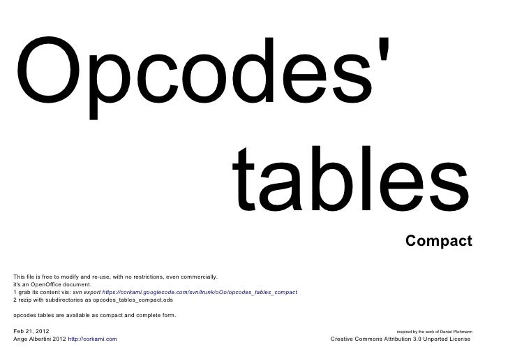 Opcodes tables (compact)