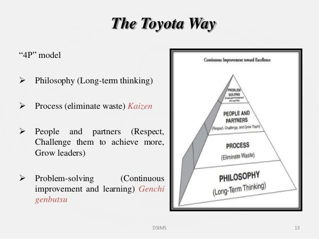 """toyota production process Toyota production system  one confirmation"""" university of kentucky lean manufacturing conference may 14-16, 1997  •supplying the production process with the ."""