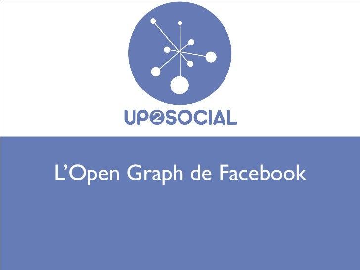 L opengraph de Facebook