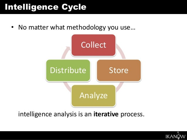 intelligence cycle Law enforcement intelligence: a guide for state, local, and tribal law enforcement agencies second edition david l carter, phd school of criminal justice.