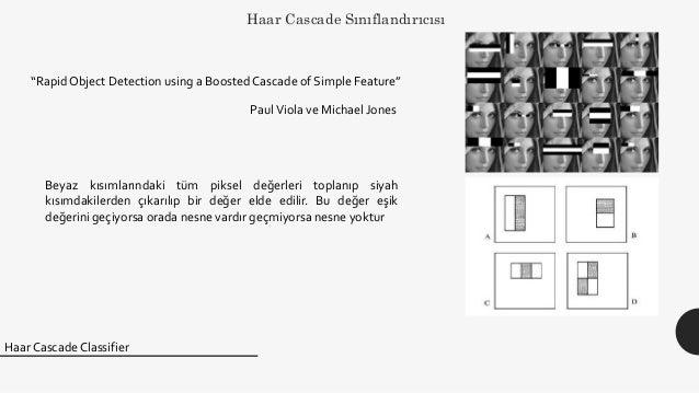 open cv nesne tespiti haar cascade s u0131n u0131fland u0131r u0131c u0131s u0131