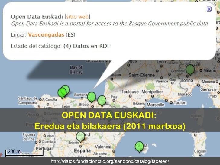 http://datos.fundacionctic.org/sandbox/catalog/faceted/ OPEN DATA EUSKADI:  Eredua eta bilakaera (2011 martxoa)