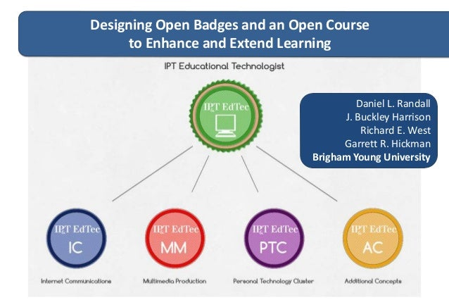 Designing Open Badges and an Open Course to Enhance and Extend Learning  Daniel L. Randall J. Buckley Harrison Richard E. ...