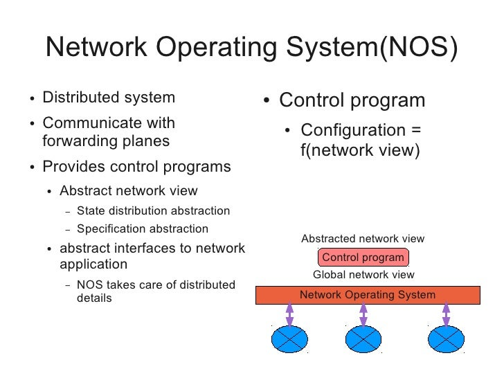 networking in operating systems