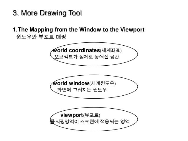3. More Drawing Tool1.The Mapping from the Window to the Viewport 윈도우와 뷰포트 매핑             world coordinates(세계좌표)         ...