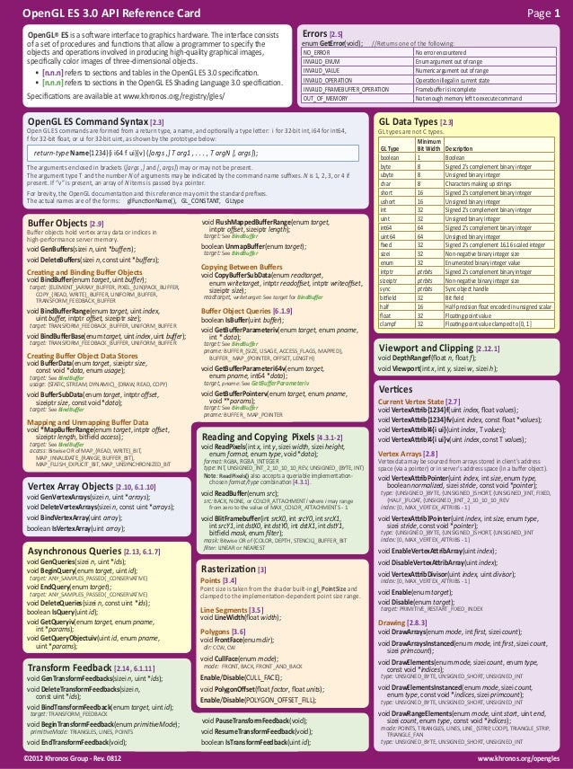 www.khronos.org/opengles©2012 Khronos Group - Rev. 0812 OpenGL ES 3.0 API Reference Card Page 1 Asynchronous Queries [2.13...