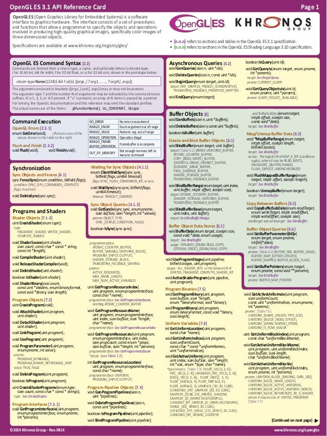 www.khronos.org/opengles©2014 Khronos Group - Rev. 0814 OpenGL ES 3.1 API Reference Card Page 1 OpenGL ES Command Syntax ...