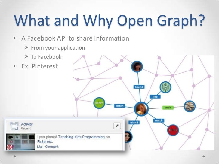 thesis facebook open graph Simple way to handle facebook's graph api.