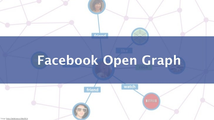 Facebook Open Graph Overview