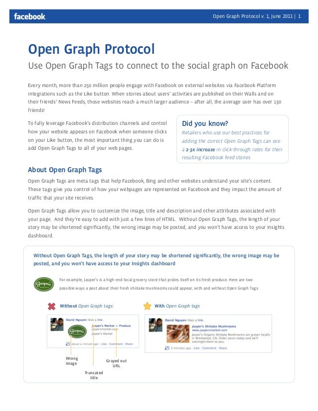 Open Graph Protocol for Facebook
