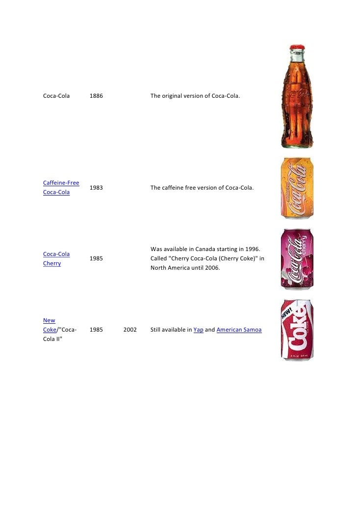 coca cola contest essay Coca-cola vs pepsi essay coca the coca cola corporation is a beverage company and is defined to be coca-cola and pepsi are the two most popular and widely.
