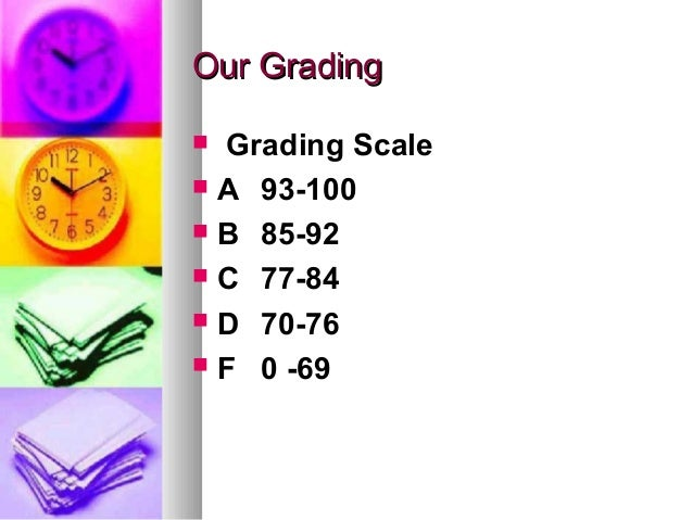 Ap language essay grading scale