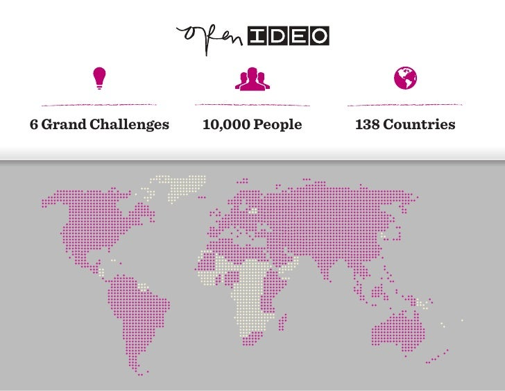 6 Grand Challenges   10,000 People   138 Countries