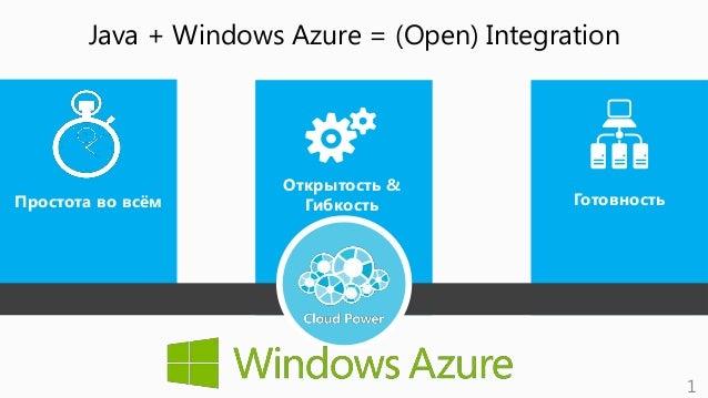 Java + Windows Azure = (Open) Integration  Простота во всём  Открытость & Гибкость  Готовность  1