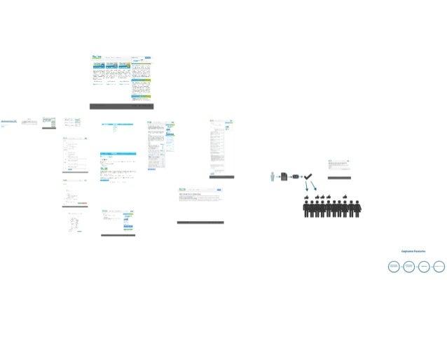 Open network3