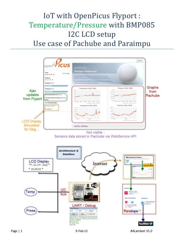 Page | 1 9-Feb-12 JMLambert V1.0 IoT with OpenPicus Flyport : Temperature/Pressure with BMP085 I2C LCD setup Use case of P...