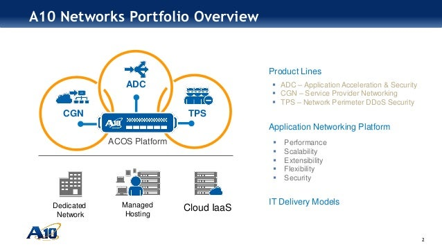 A10 Networks Adc Related Keywords & Suggestions, Long tail keywords