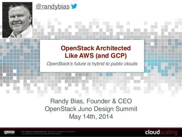 OpenStack Architected Like AWS (and GCP)