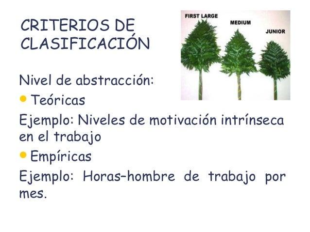 CRITERIOS DE  CLASIFICACIÓN  Nivel de abstracción:  Teóricas  Ejemplo: Niveles de motivación intrínseca  en el trabajo  ...
