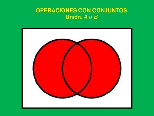 OPERACIONES CON CONJUNTOS        Unión. A ∪ B