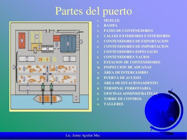 Operaciones que se realizan en el puerto maritimo for Oficina abierta definicion