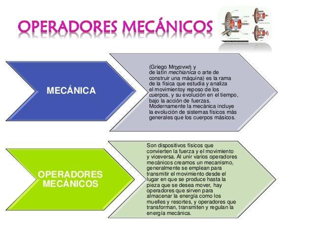 MECÁNICA (Griego Μηχανική y de latín mechianìca o arte de construir una máquina) es la rama de la física que estudia y ana...