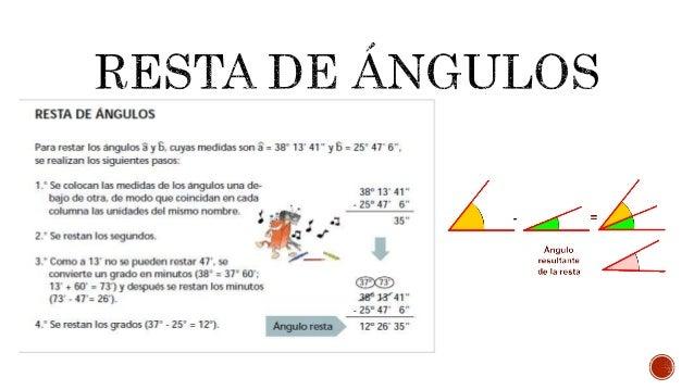 http://www3.gobiernodecanarias.org/medusa/eltanquematematico/angulos/restaangulos/c_restas_p.html
