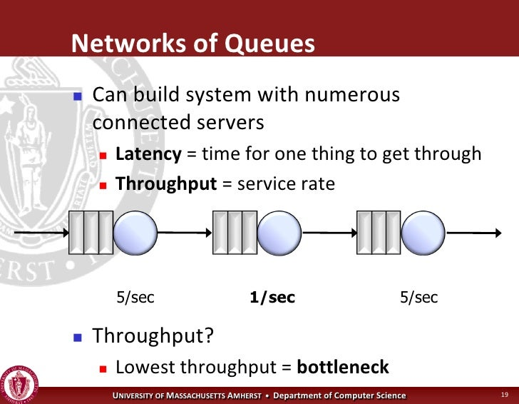 queuing system Sms queue management systems and appointment scheduler - queue mobile provides queue management software systems for customer flow management, waitint line management, virtual queuing, sms.