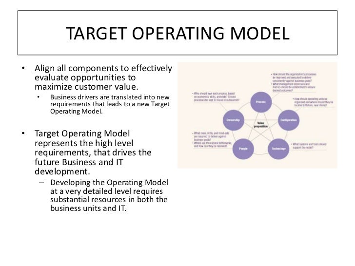 u02a1 operating model definition An overview, approach, and benefits of a target operating model, a cornerstone of how a company can evolve to the desired state.